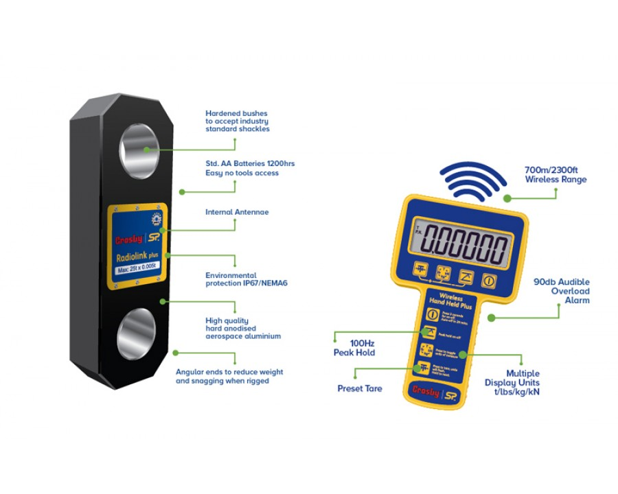 Wireless Load Link Indicator – Radiolink plus